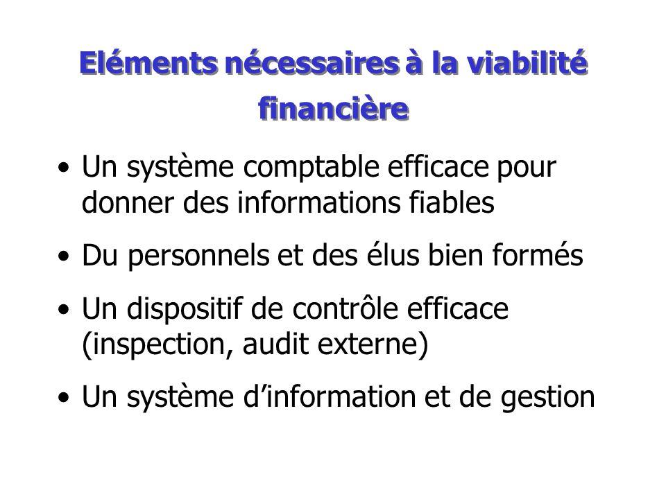 Eléments nécessaires à la viabilité financière