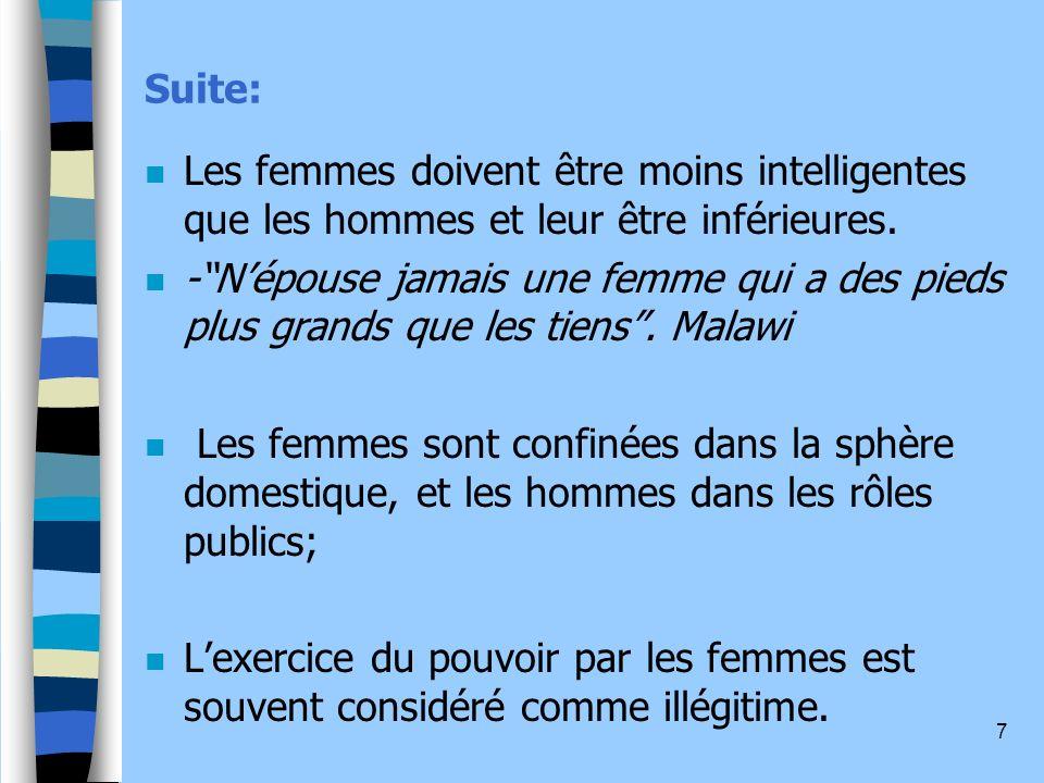 Suite: Les femmes doivent être moins intelligentes que les hommes et leur être inférieures.