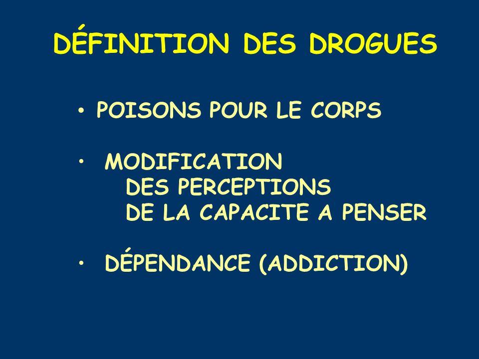 DÉFINITION DES DROGUES