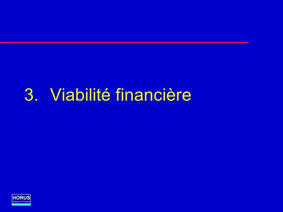 Viabilité financière