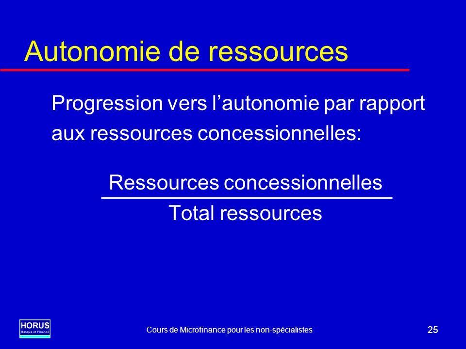 Autonomie de ressources