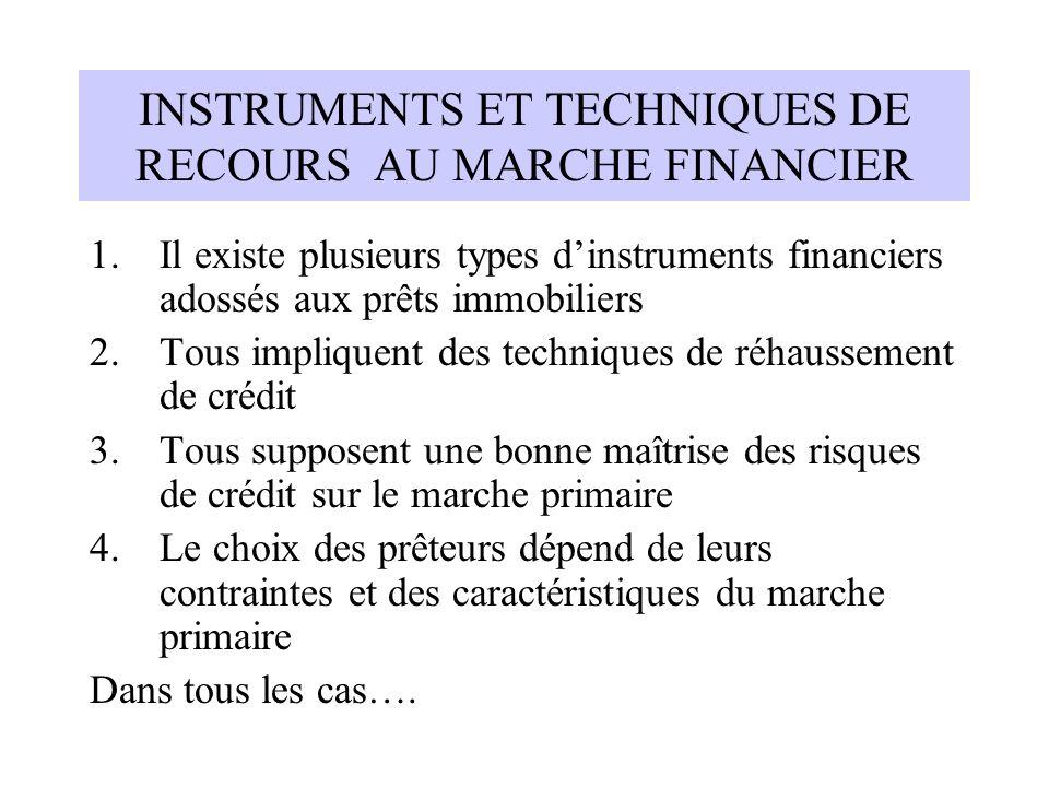 INSTRUMENTS ET TECHNIQUES DE RECOURS AU MARCHE FINANCIER