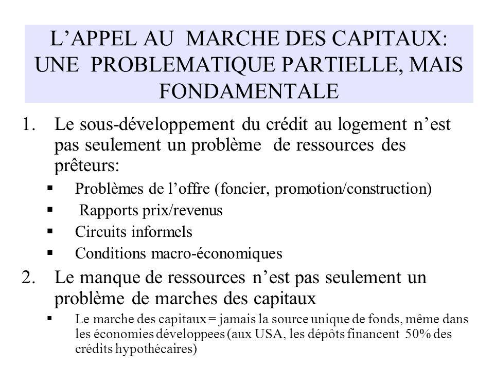 L'APPEL AU MARCHE DES CAPITAUX: UNE PROBLEMATIQUE PARTIELLE, MAIS FONDAMENTALE