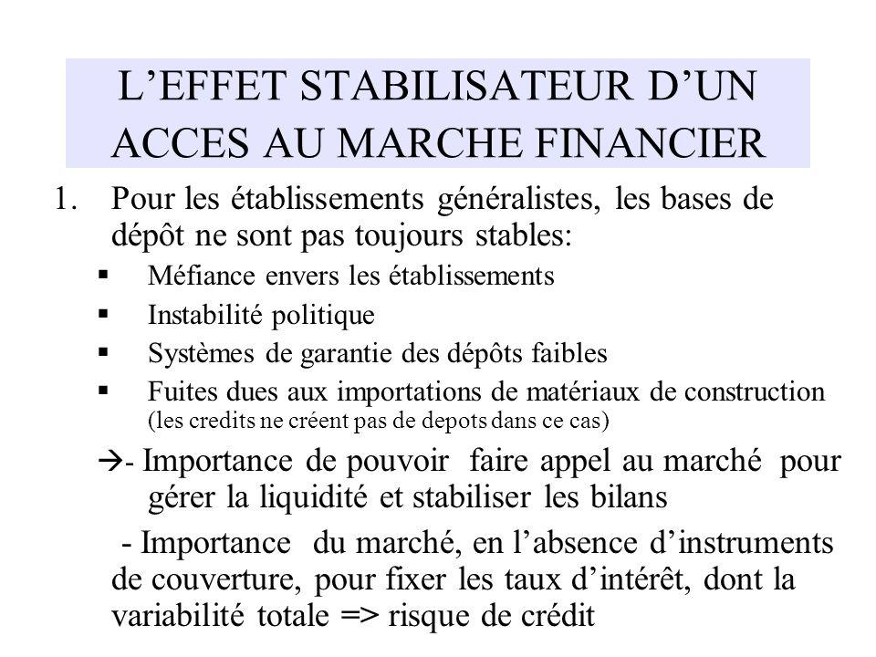 L'EFFET STABILISATEUR D'UN ACCES AU MARCHE FINANCIER