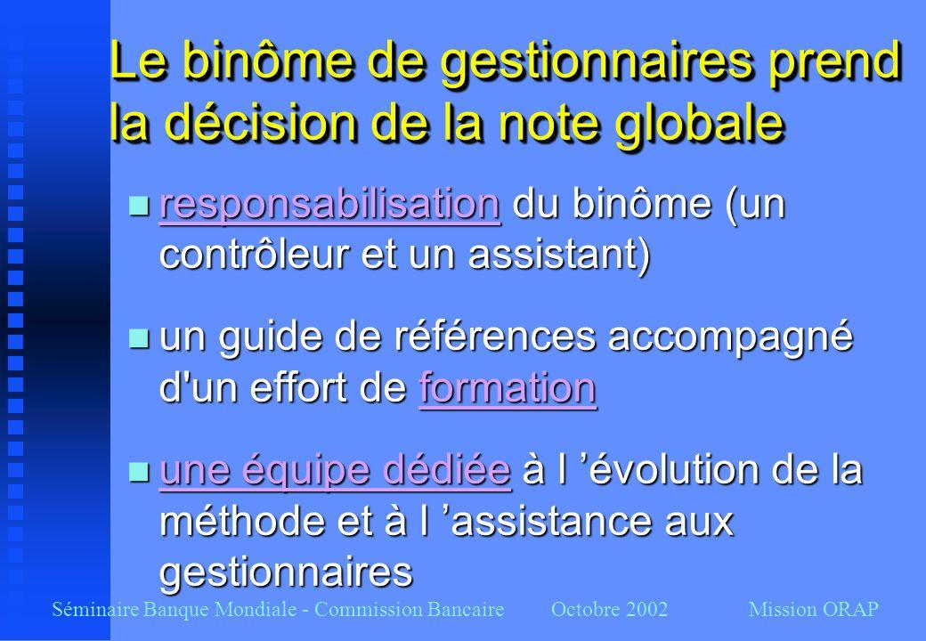 Le binôme de gestionnaires prend la décision de la note globale
