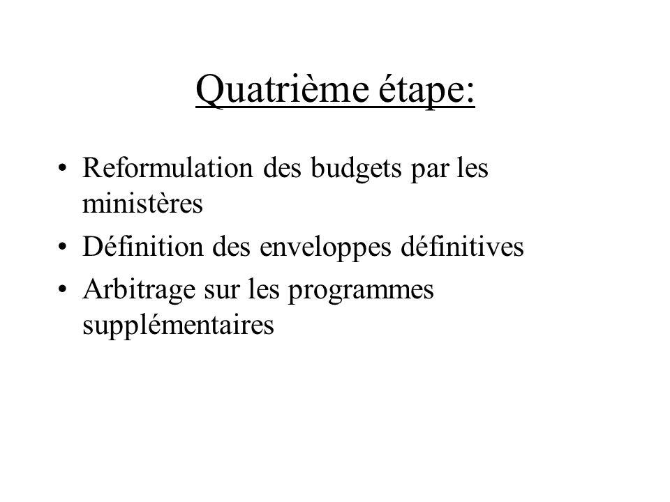 Quatrième étape: Reformulation des budgets par les ministères