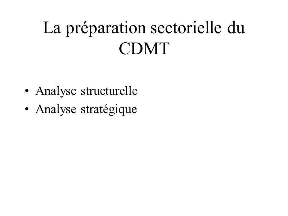 La préparation sectorielle du CDMT