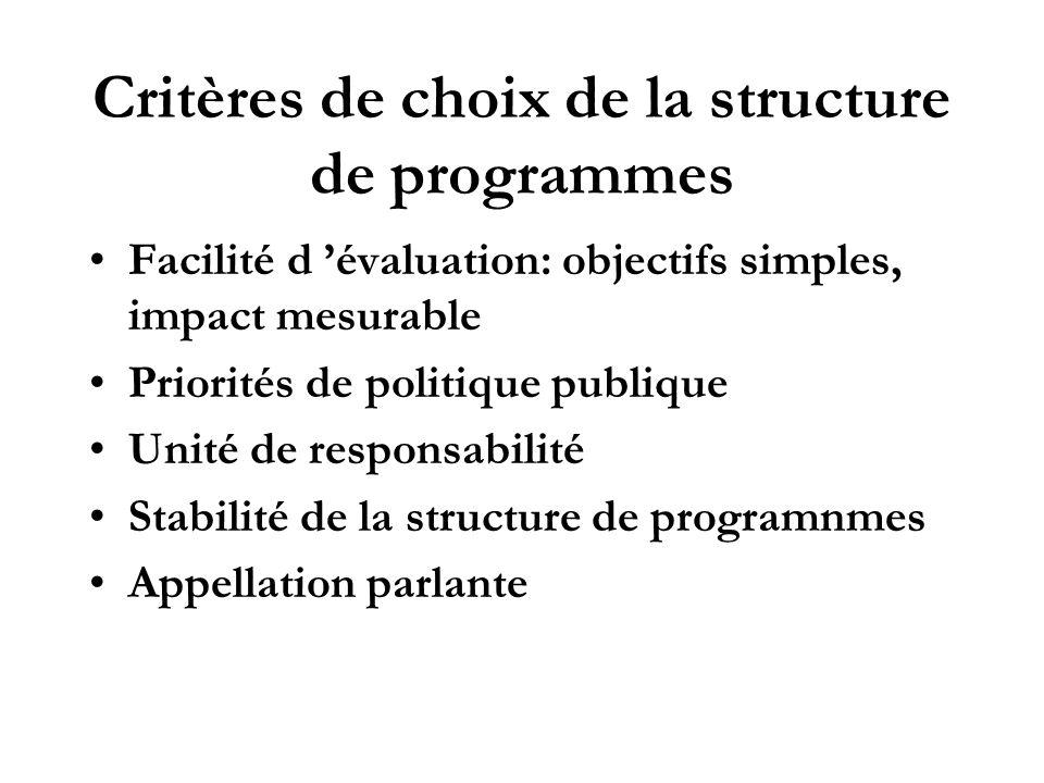 Critères de choix de la structure de programmes