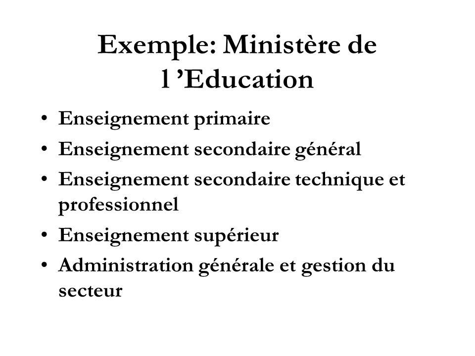 Exemple: Ministère de l 'Education