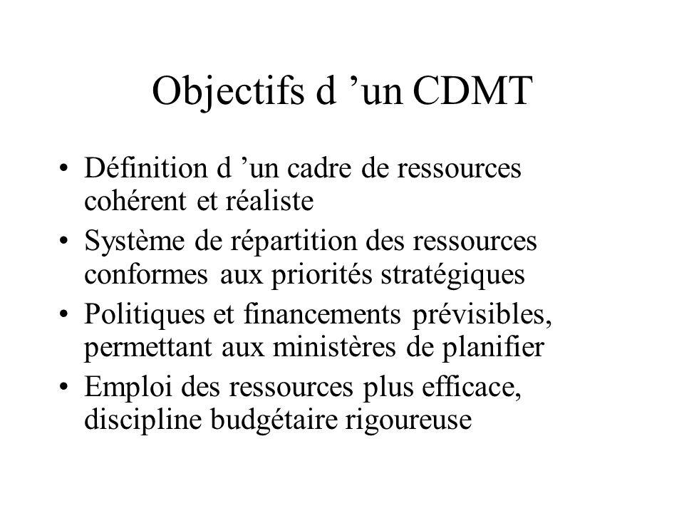 Objectifs d 'un CDMT Définition d 'un cadre de ressources cohérent et réaliste.