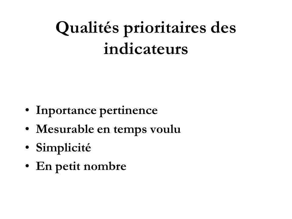 Qualités prioritaires des indicateurs