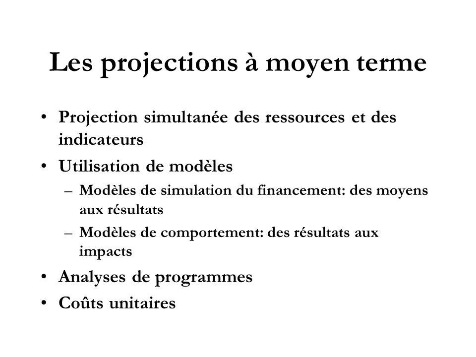 Les projections à moyen terme
