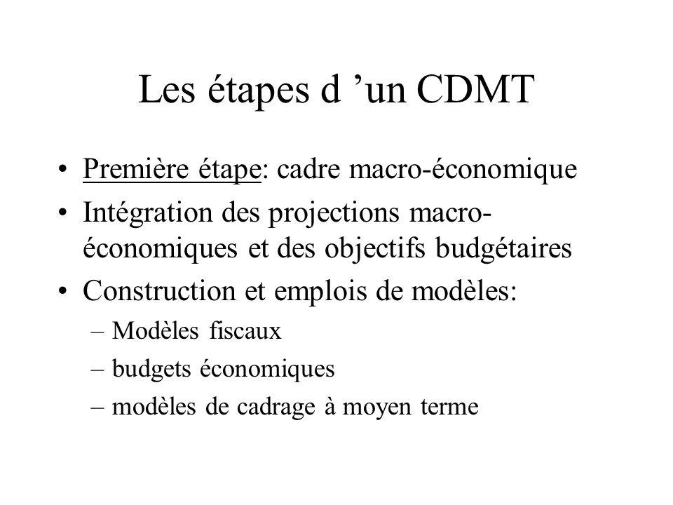 Les étapes d 'un CDMT Première étape: cadre macro-économique