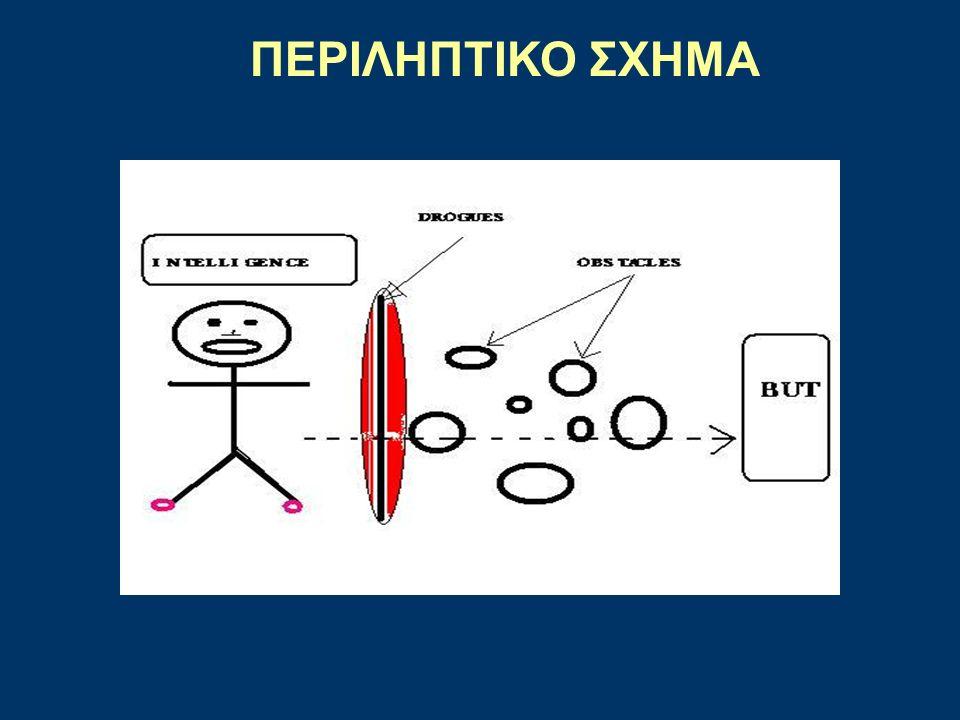 ΠΕΡΙΛΗΠΤΙΚΟ ΣΧΗΜΑ