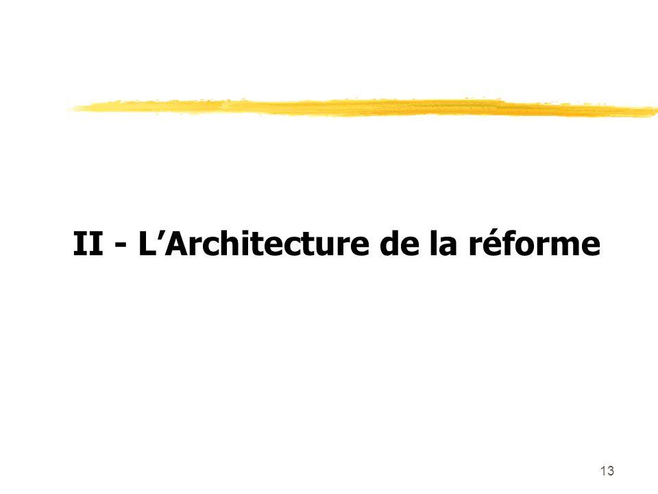 II - L'Architecture de la réforme