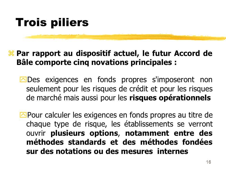Trois piliers Par rapport au dispositif actuel, le futur Accord de Bâle comporte cinq novations principales :