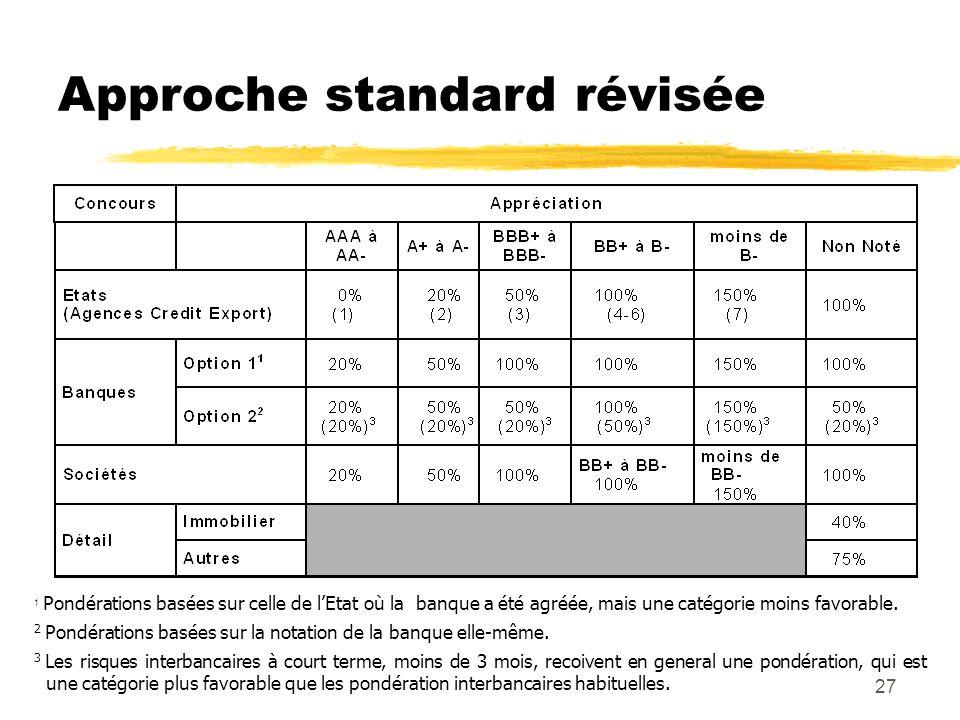 Approche standard révisée