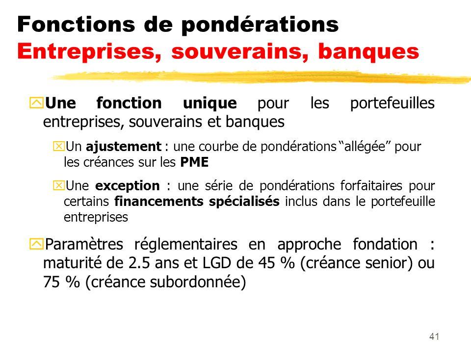 Fonctions de pondérations Entreprises, souverains, banques