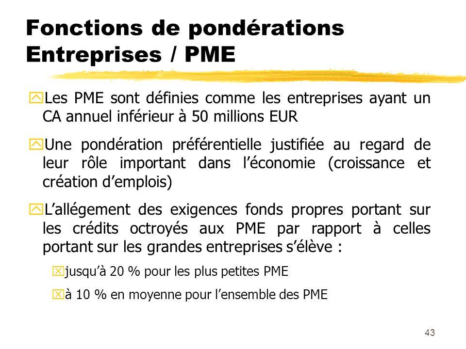 Fonctions de pondérations Entreprises / PME