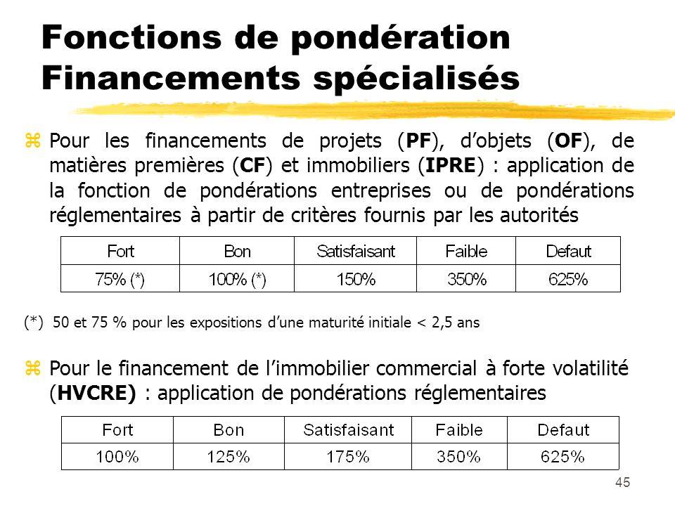 Fonctions de pondération Financements spécialisés