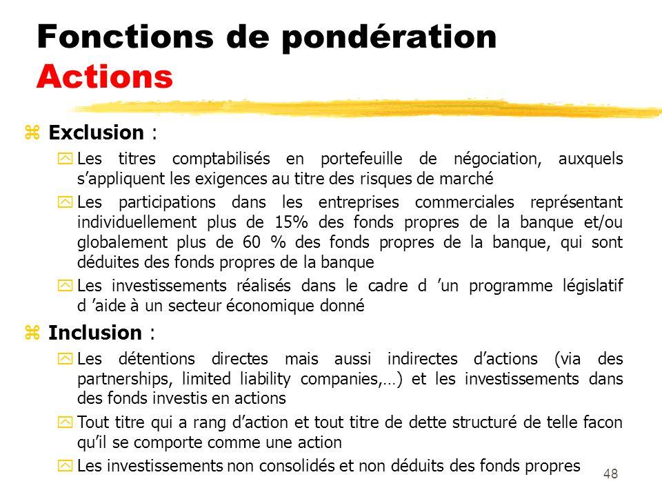 Fonctions de pondération Actions