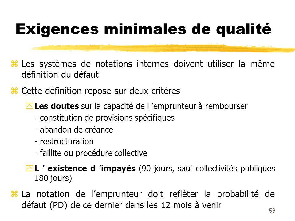 Exigences minimales de qualité