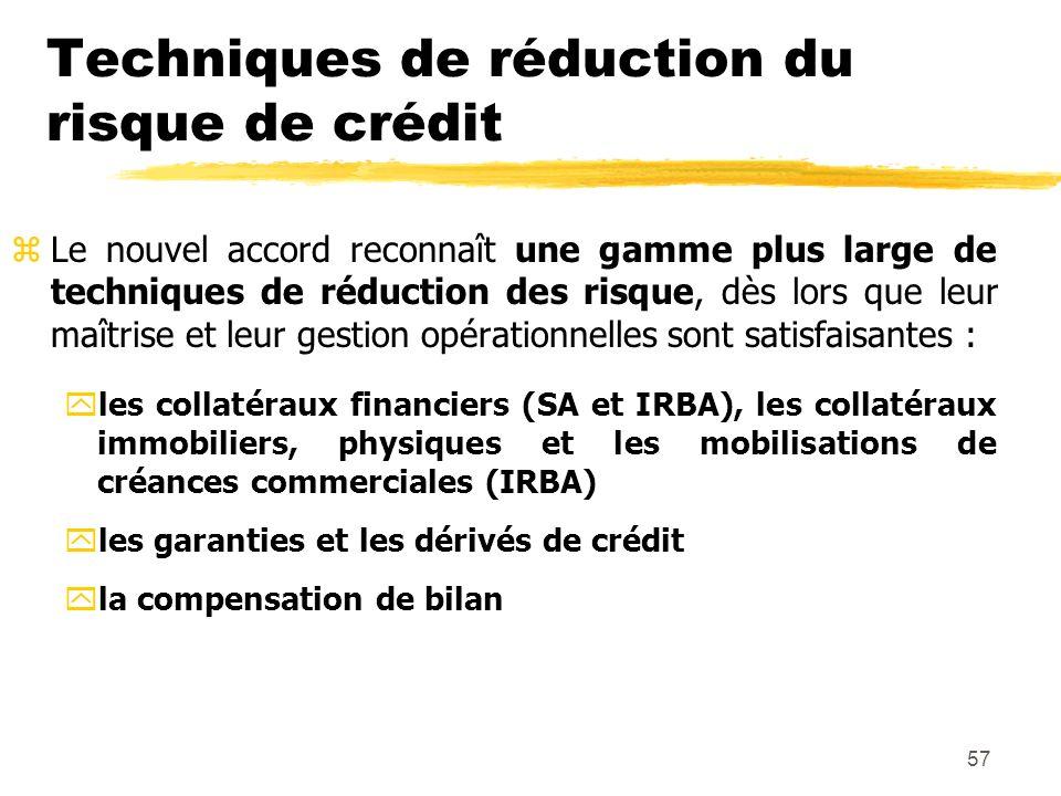 Techniques de réduction du risque de crédit