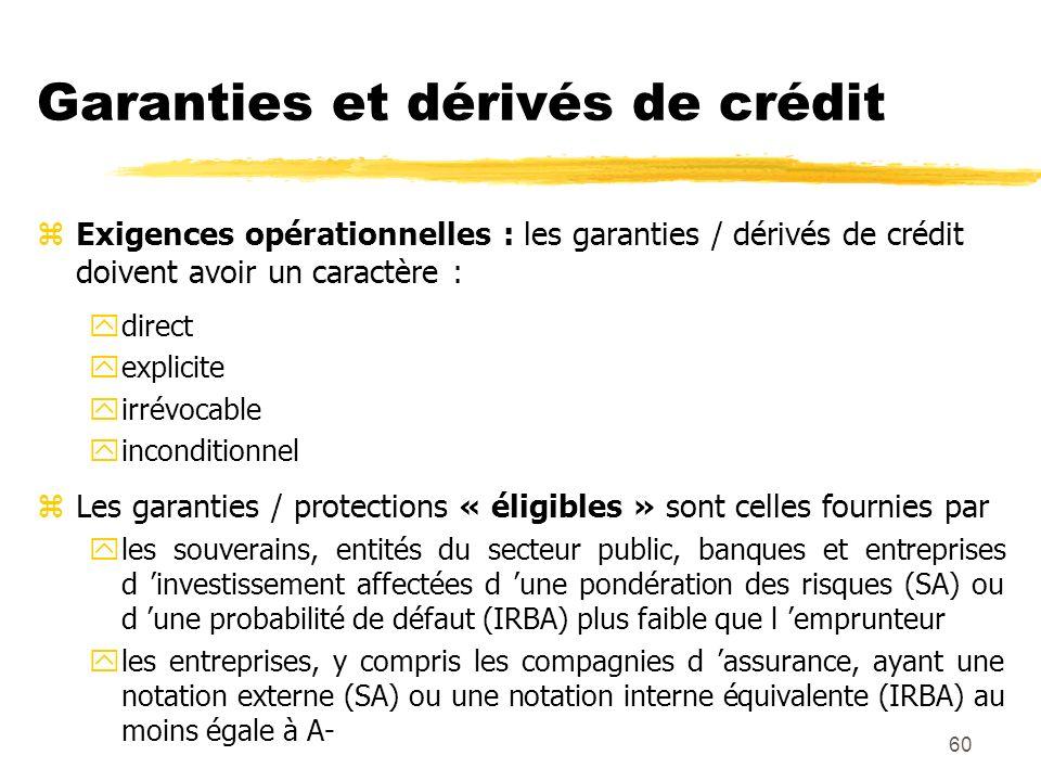 Garanties et dérivés de crédit