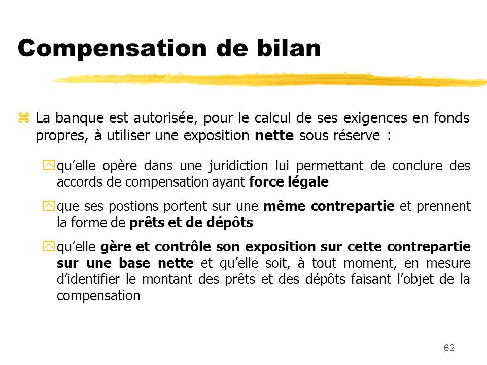 Compensation de bilan La banque est autorisée, pour le calcul de ses exigences en fonds propres, à utiliser une exposition nette sous réserve :