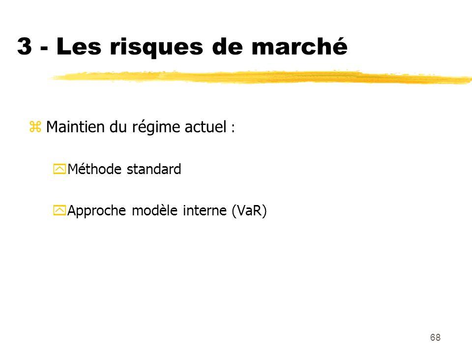 3 - Les risques de marché Maintien du régime actuel : Méthode standard