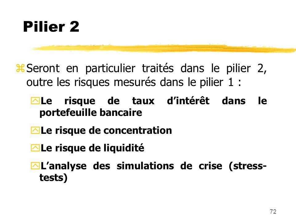 Pilier 2 Seront en particulier traités dans le pilier 2, outre les risques mesurés dans le pilier 1 :
