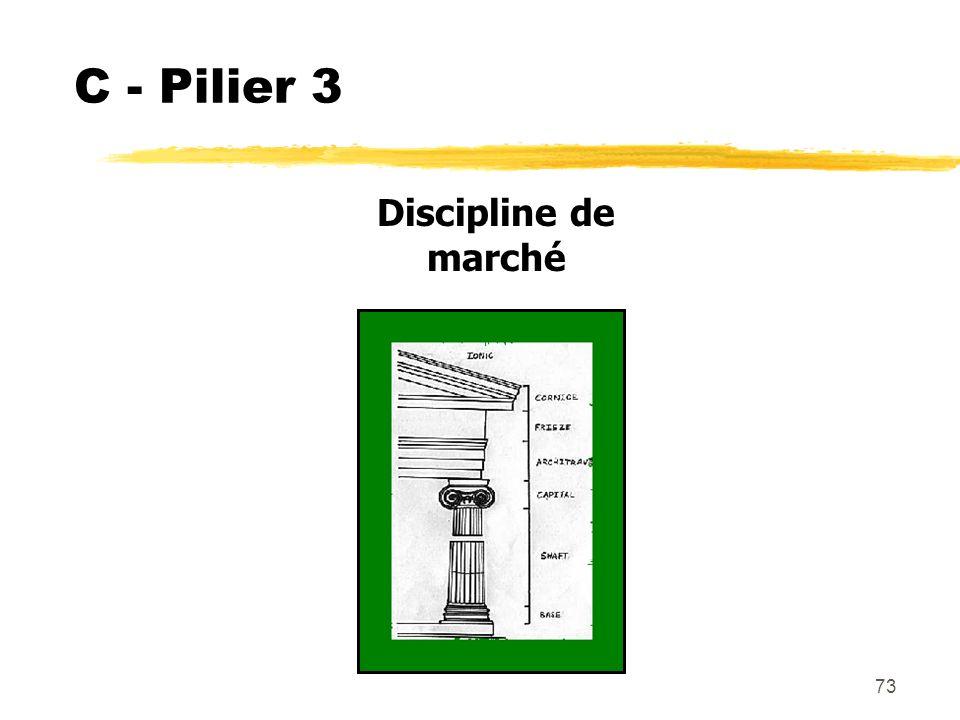 C - Pilier 3 Discipline de marché