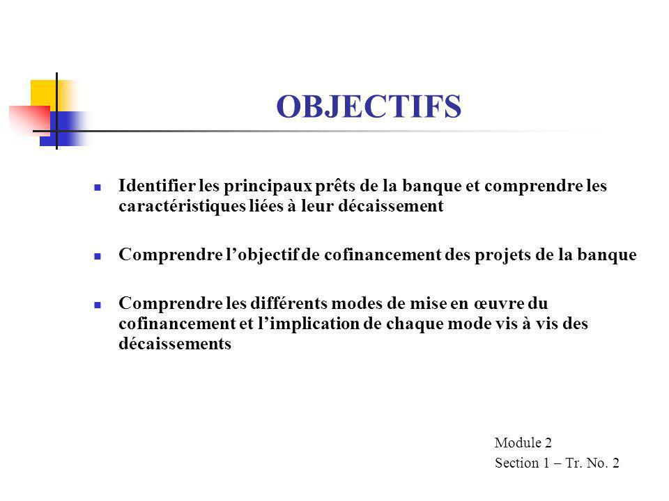 OBJECTIFS Identifier les principaux prêts de la banque et comprendre les caractéristiques liées à leur décaissement.