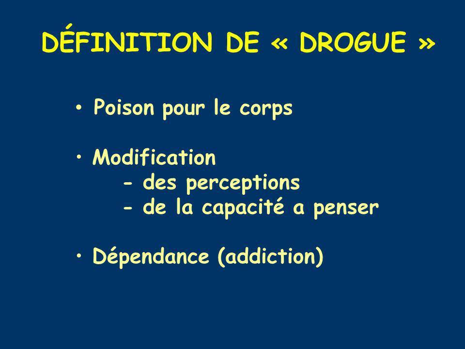 DÉFINITION DE « DROGUE »