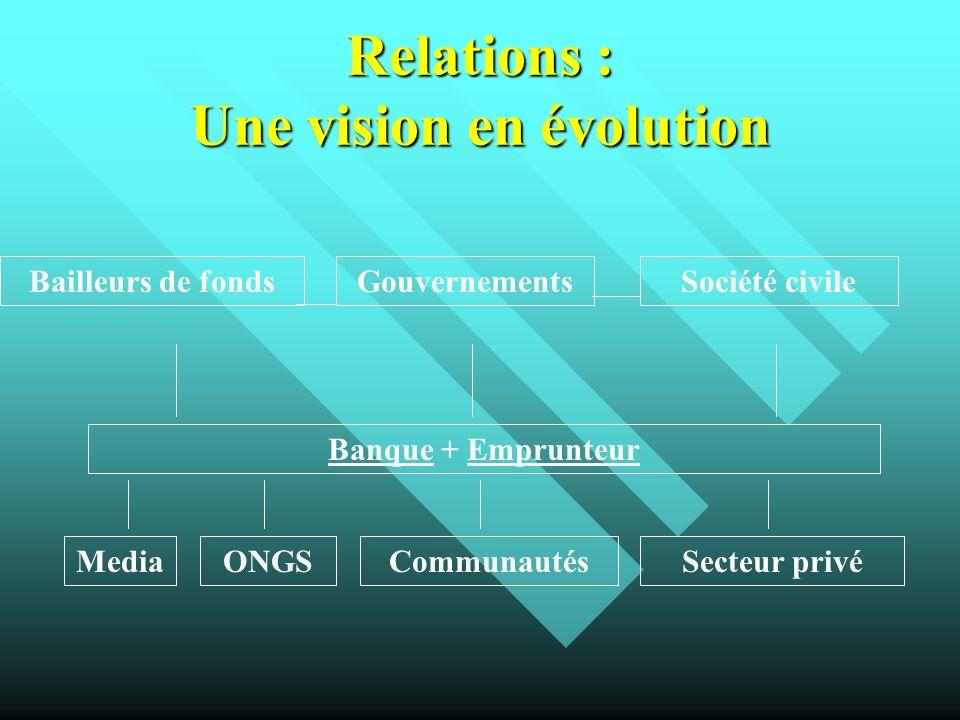 Relations : Une vision en évolution