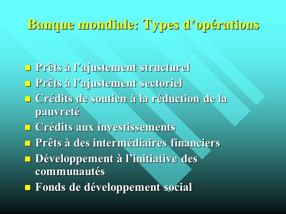 Banque mondiale: Types d'opérations