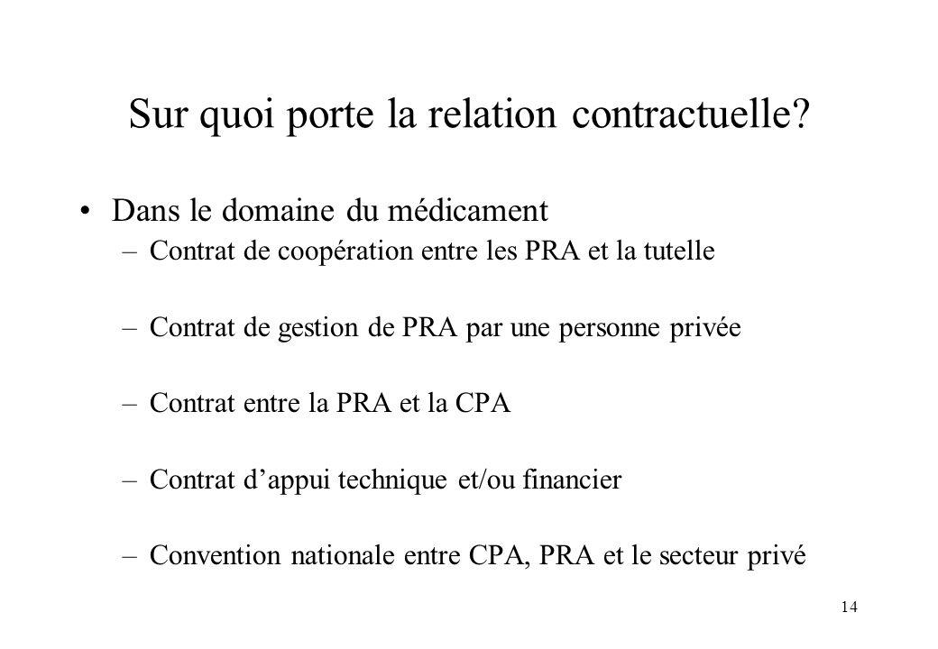 Sur quoi porte la relation contractuelle