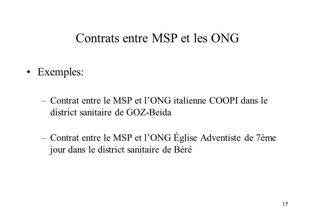 Contrats entre MSP et les ONG