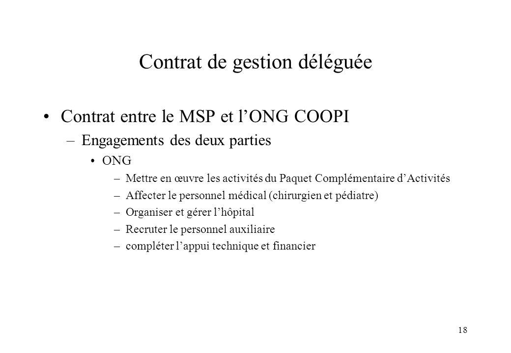 Contrat de gestion déléguée