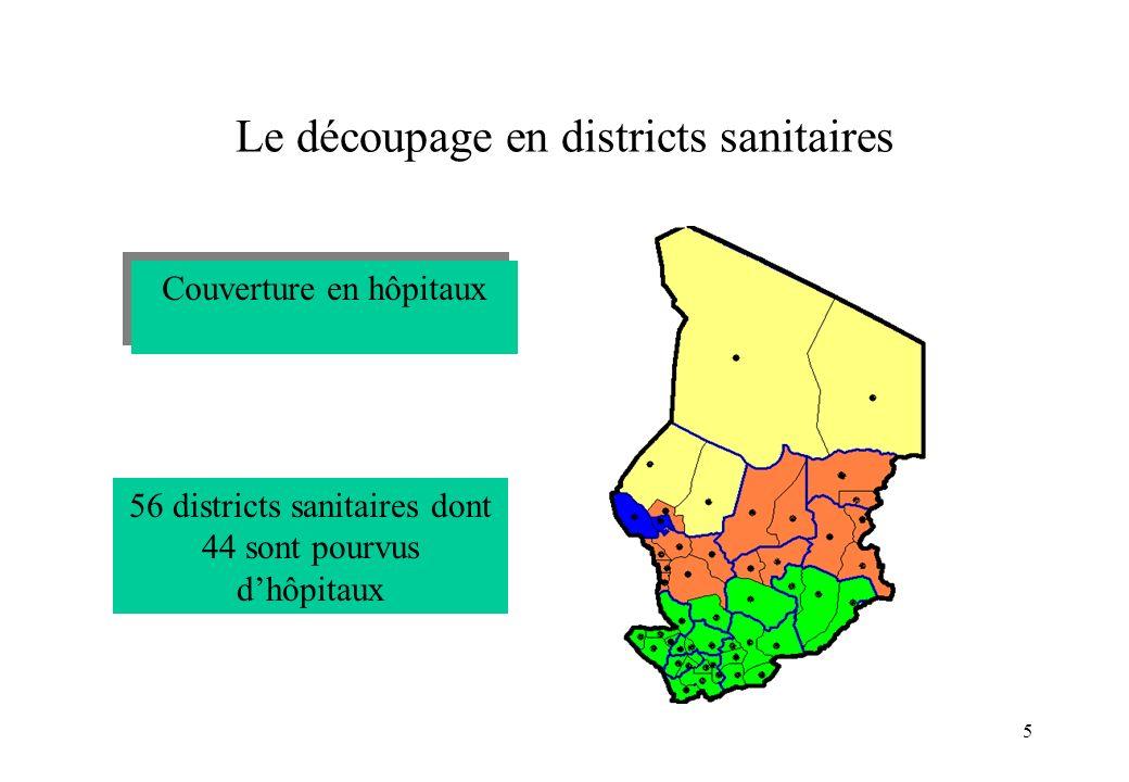 Le découpage en districts sanitaires