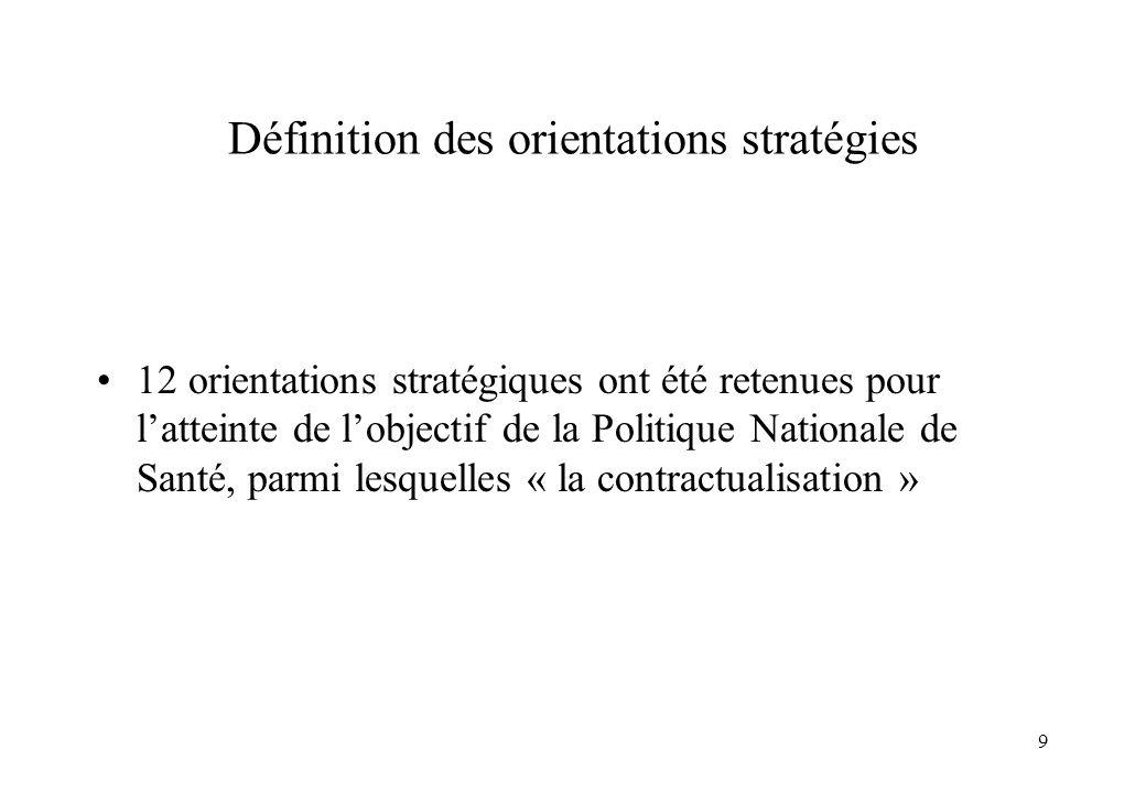 Définition des orientations stratégies