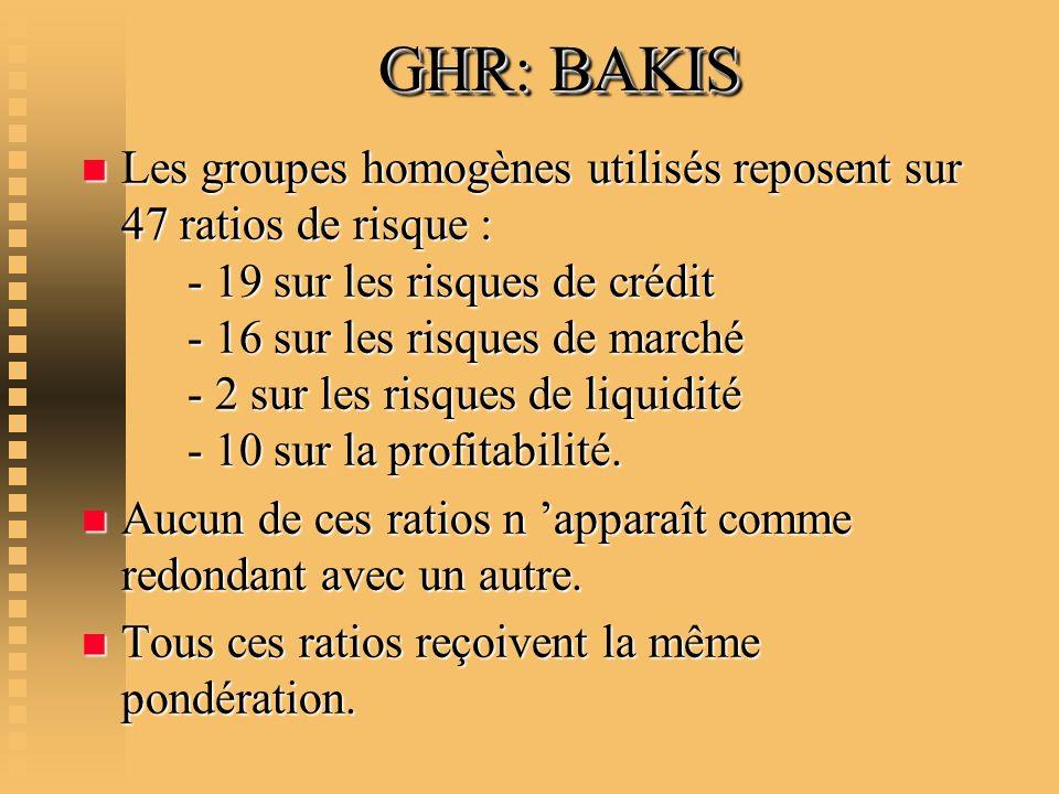 GHR: BAKIS