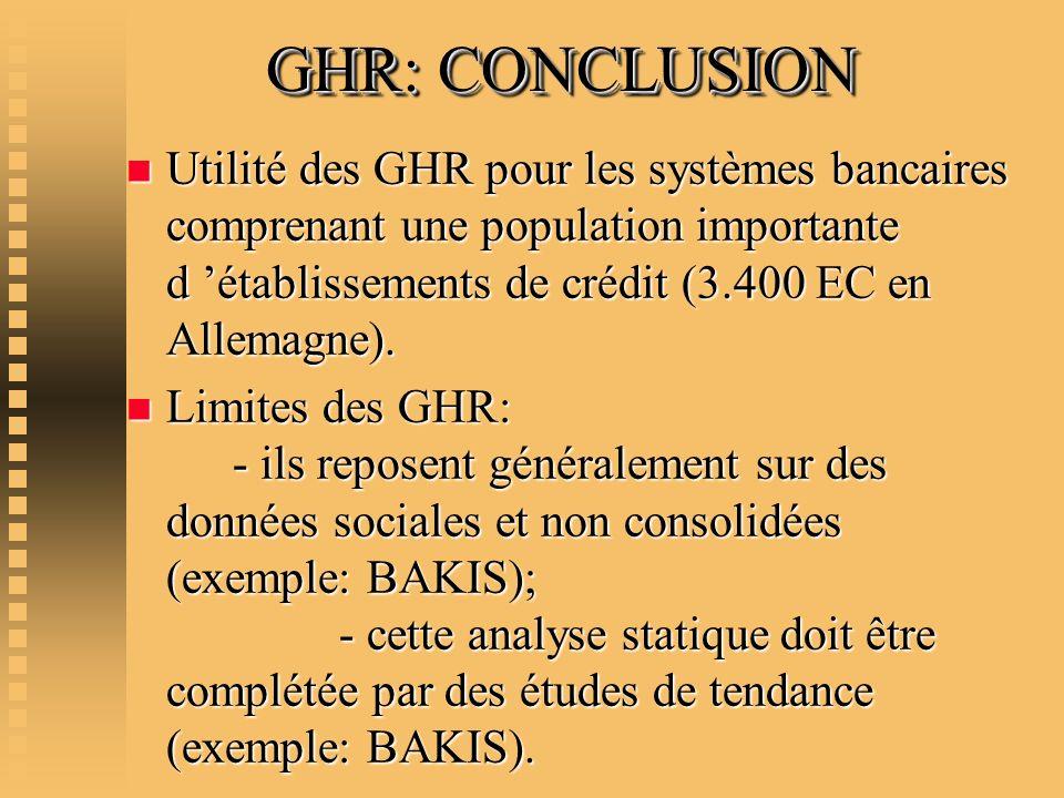 GHR: CONCLUSION Utilité des GHR pour les systèmes bancaires comprenant une population importante d 'établissements de crédit (3.400 EC en Allemagne).