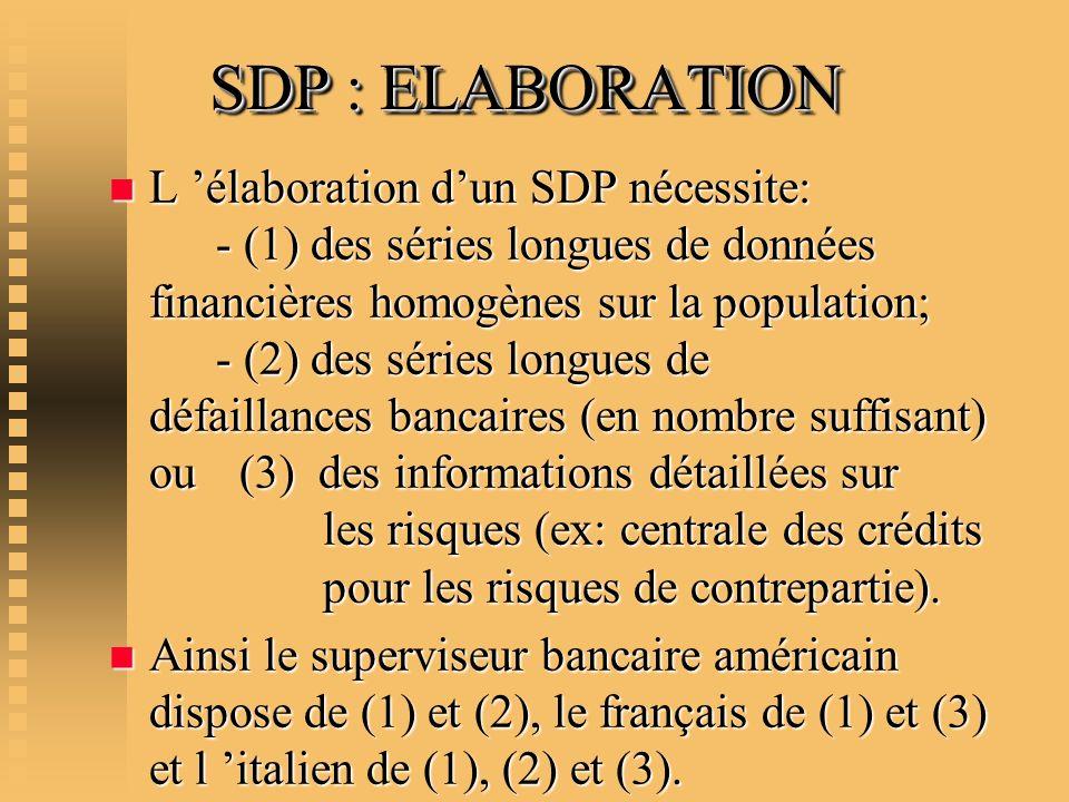 SDP : ELABORATION