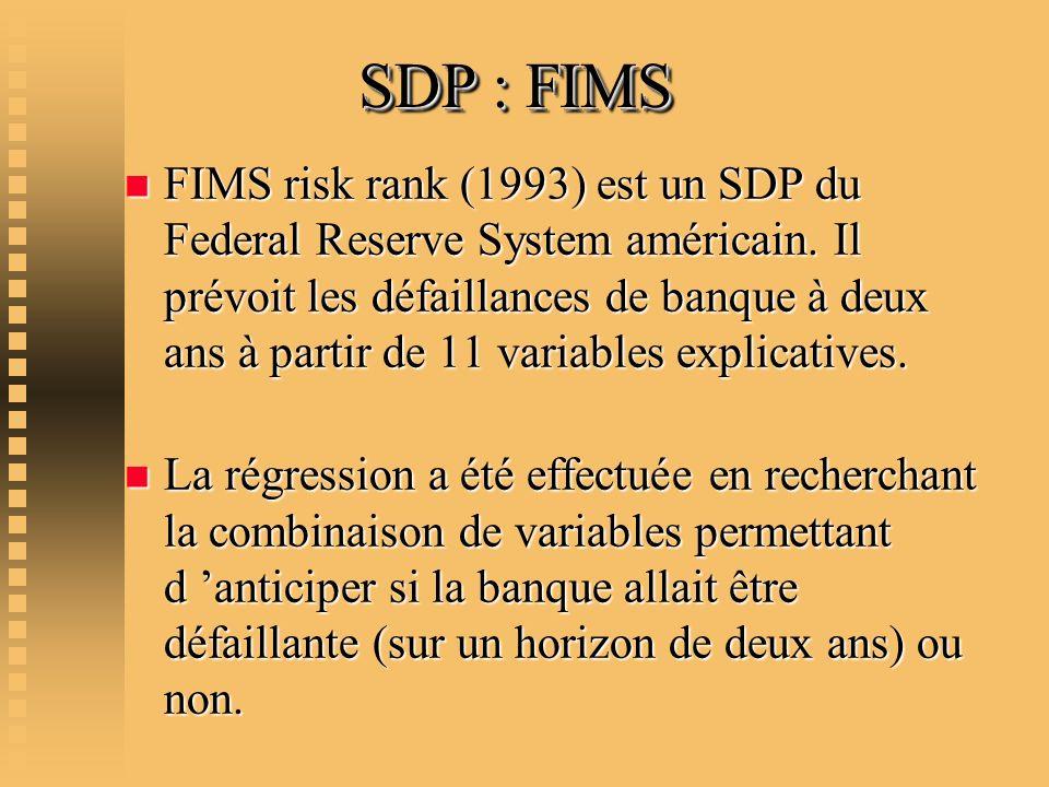 SDP : FIMS