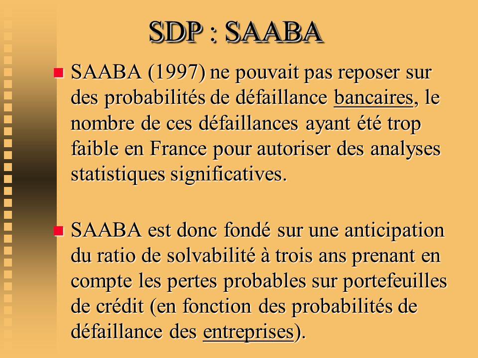SDP : SAABA