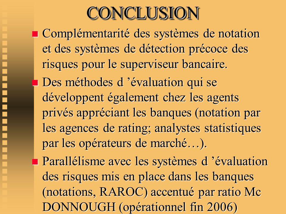 CONCLUSION Complémentarité des systèmes de notation et des systèmes de détection précoce des risques pour le superviseur bancaire.