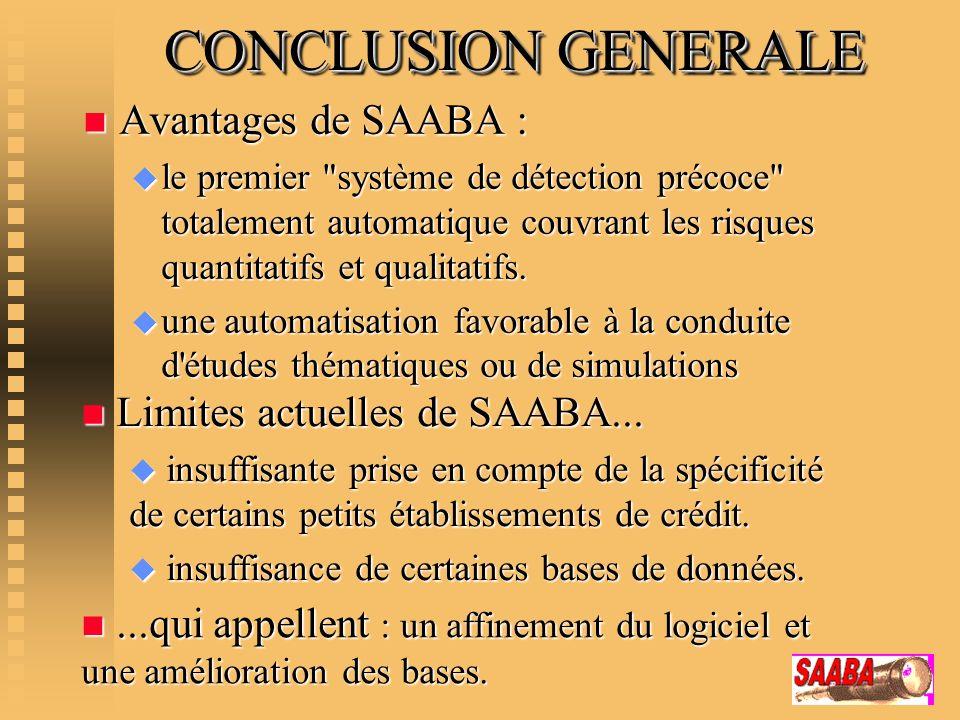CONCLUSION GENERALE Avantages de SAABA : Limites actuelles de SAABA...