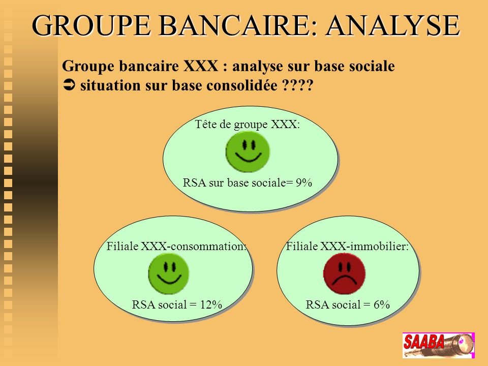 GROUPE BANCAIRE: ANALYSE