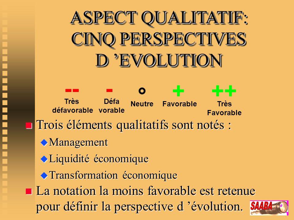 ASPECT QUALITATIF: CINQ PERSPECTIVES D 'EVOLUTION